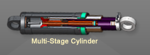 Multi-Stage Cylinder